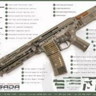 Bushmaster Acr images