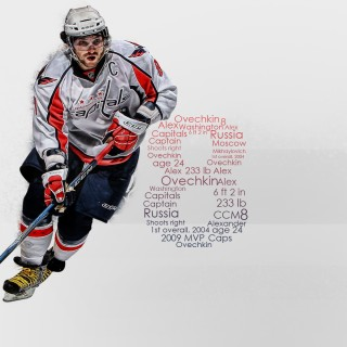Alex Ovechkin wallpapers desktop